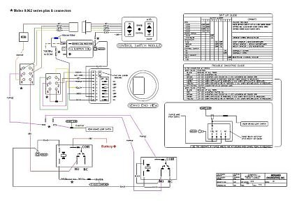 audiovox cruise control wiring diagram headlight dimmer audiovox alarm wiring diagram audiovox radio wiring diagram