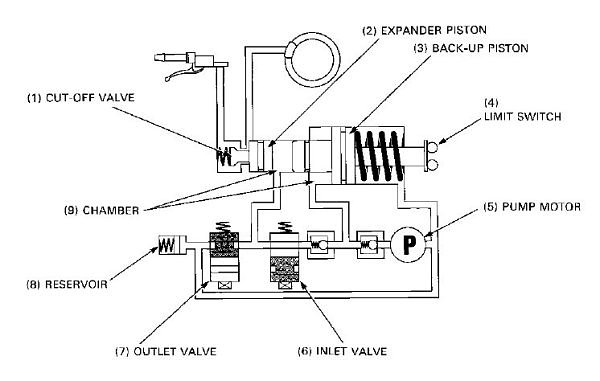 Pic 81 abs 1 modulator assembly tutorial ( st1100 ) * Basic Electrical Wiring Diagrams at bayanpartner.co
