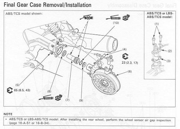 driveshaft and u joint replacement st1100 rh st riders net st1100 service manual pdf st 1100 maintenance manual